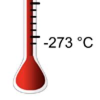 Fahrenheit Celsius Kelvin Simulation Animation Edumedia