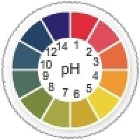 Ph Analysis Interactive Simulations Edumedia