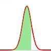 Normal distribution  -  Binomial distribution