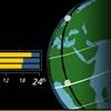 دروس ميدان الظواهر الضوئية والفلكية  حسب منهاج الجيل الثاني 2016 537
